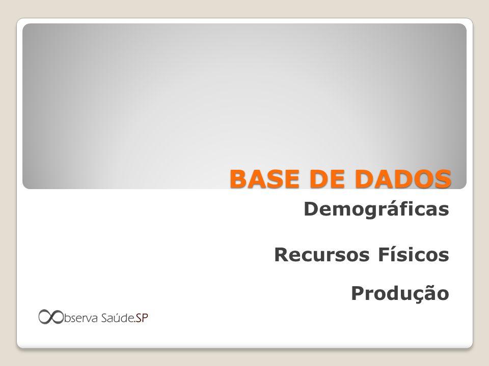 BASE DE DADOS Demográficas Recursos Físicos Produção