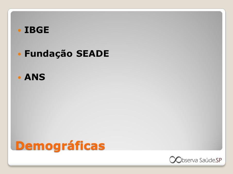 Demográficas IBGE Fundação SEADE ANS