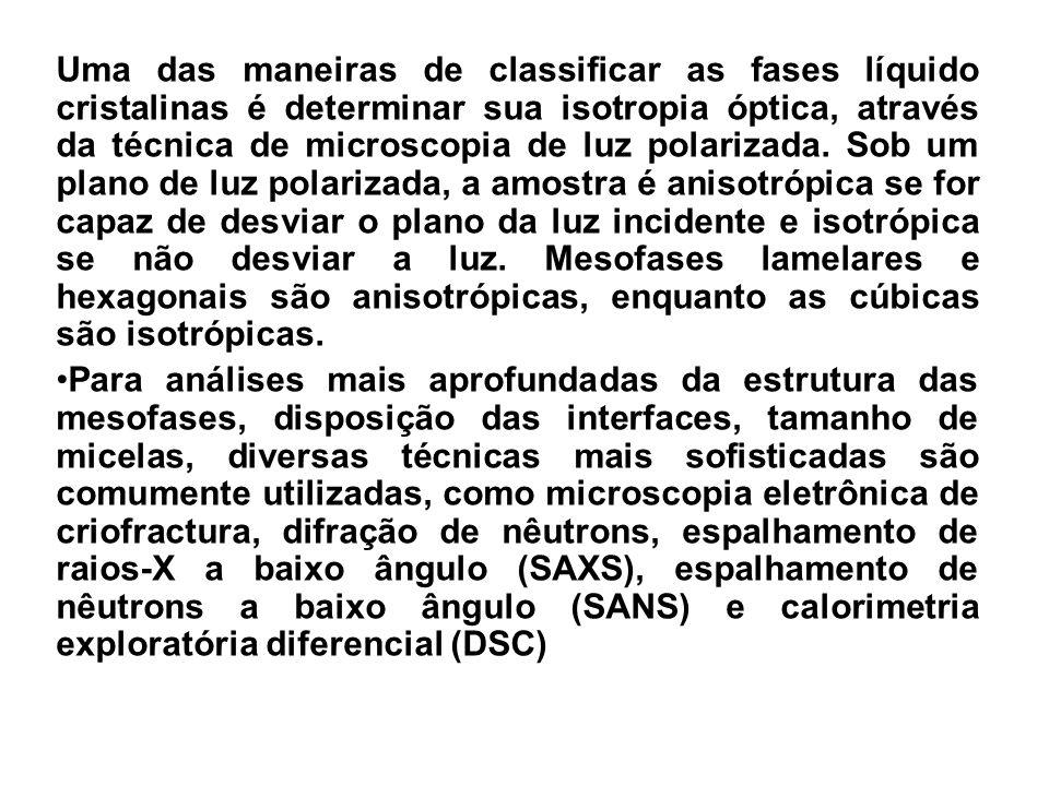 Uma das maneiras de classificar as fases líquido cristalinas é determinar sua isotropia óptica, através da técnica de microscopia de luz polarizada. S