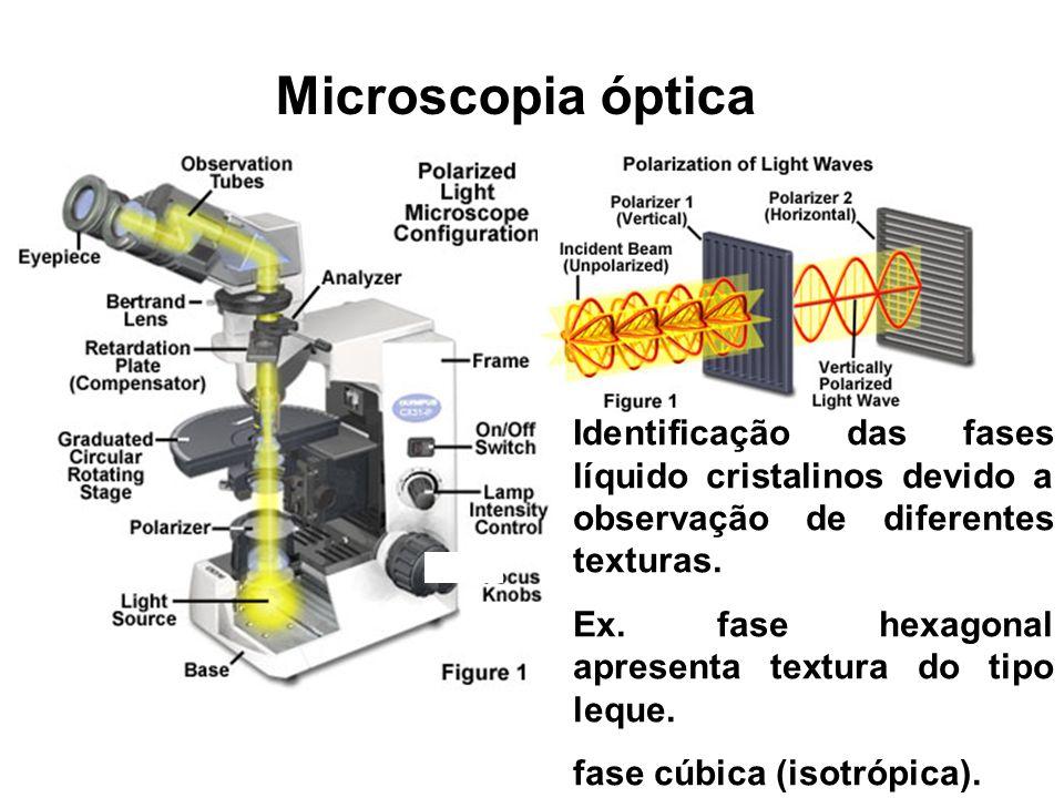 Microscopia óptica Identificação das fases líquido cristalinos devido a observação de diferentes texturas. Ex. fase hexagonal apresenta textura do tip