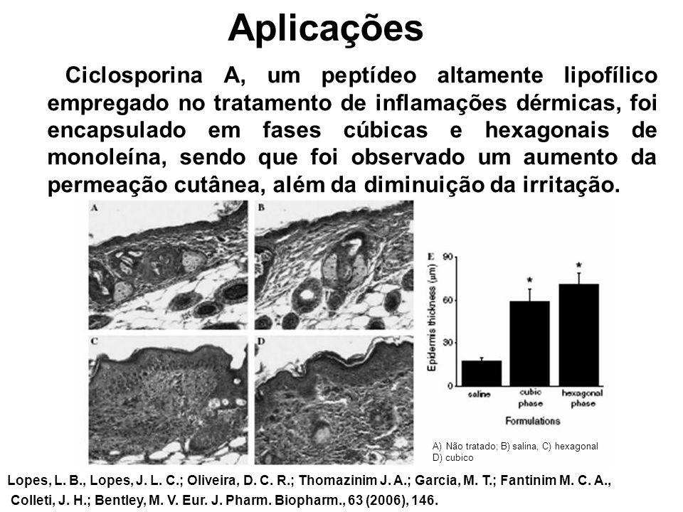Aplicações Ciclosporina A, um peptídeo altamente lipofílico empregado no tratamento de inflamações dérmicas, foi encapsulado em fases cúbicas e hexago