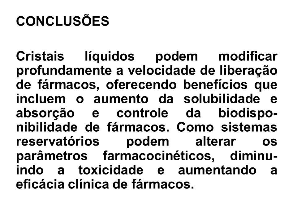 CONCLUSÕES Cristais líquidos podem modificar profundamente a velocidade de liberação de fármacos, oferecendo benefícios que incluem o aumento da solub