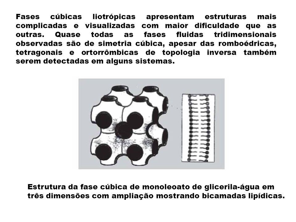 Fases cúbicas liotrópicas apresentam estruturas mais complicadas e visualizadas com maior dificuldade que as outras. Quase todas as fases fluidas trid