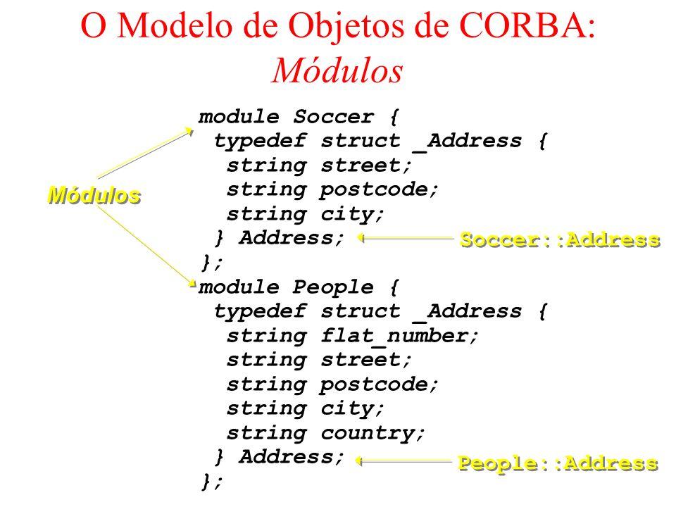 O Modelo de Objetos de CORBA: Módulos module Soccer { typedef struct _Address { string street; string postcode; string city; } Address; }; module Peop