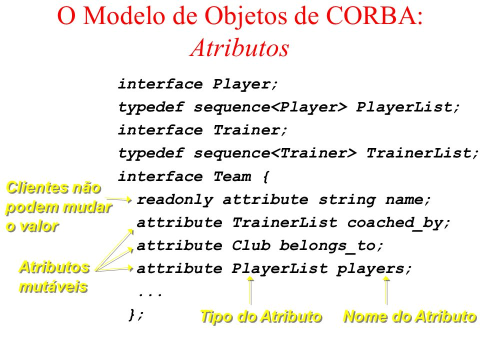 O Modelo de Objetos de CORBA: Atributos interface Player; typedef sequence PlayerList; interface Trainer; typedef sequence TrainerList; interface Team