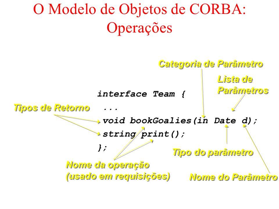 O Modelo de Objetos de CORBA: Operações interface Team {... void bookGoalies(in Date d); string print(); }; Lista de Parâmetros Lista de Parâmetros Ca