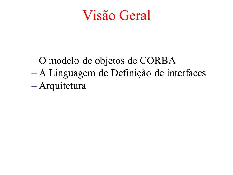 Visão Geral –O modelo de objetos de CORBA –A Linguagem de Definição de interfaces –Arquitetura