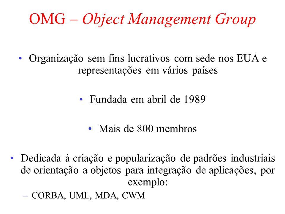 OMG – Object Management Group Organização sem fins lucrativos com sede nos EUA e representações em vários países Fundada em abril de 1989 Mais de 800