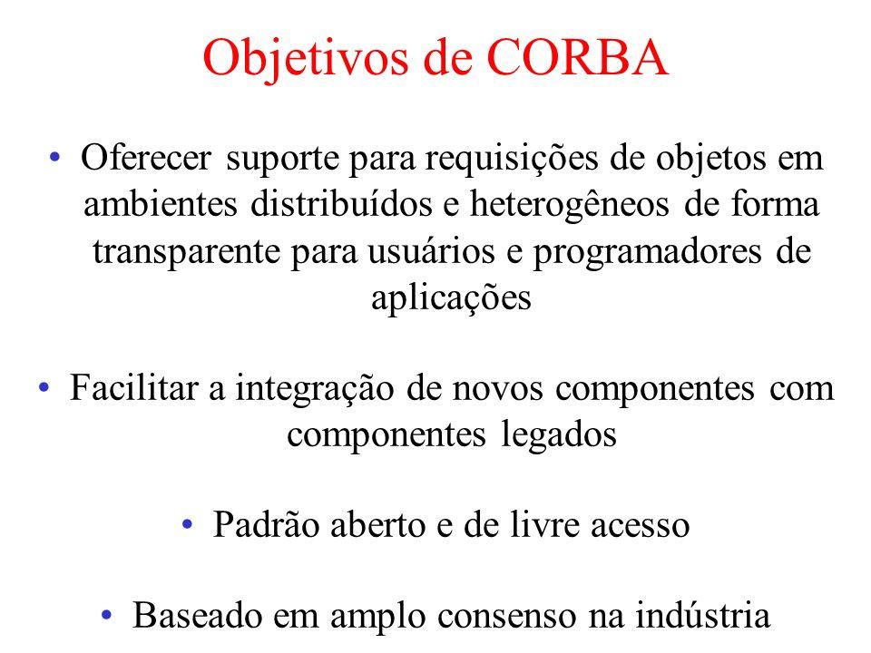 Objetivos de CORBA Oferecer suporte para requisições de objetos em ambientes distribuídos e heterogêneos de forma transparente para usuários e program