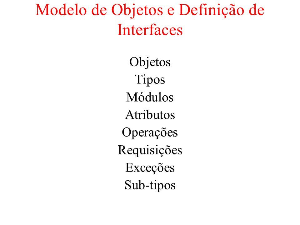 Modelo de Objetos e Definição de Interfaces Objetos Tipos Módulos Atributos Operações Requisições Exceções Sub-tipos