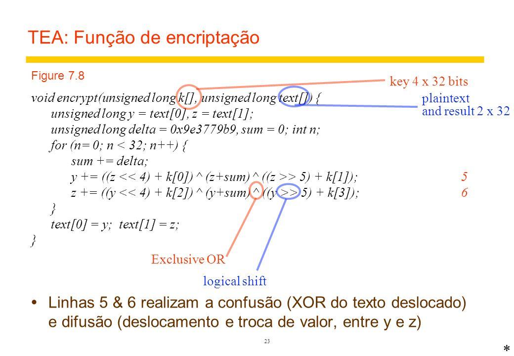 22 Algoritmos de criptografia simétricos Todos estes são programas que realizam operações de confusão e difusão sobre blocos de dados binários TEA: um algoritmo simples mas efetivo desenvolvido na U.