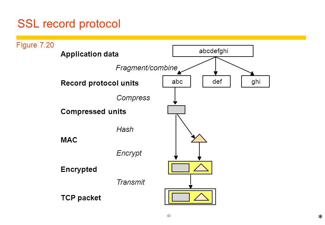 42 SSL: opções de configuração do handshake Figure 7.19 * ComponenteDescriçãoExemplo Método de troca de chaves o método a ser usado para troca da chave de sessão RSA com certificados de chave pública Cifra para transf.