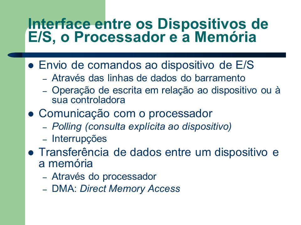 Interface entre os Dispositivos de E/S, o Processador e a Memória Envio de comandos ao dispositivo de E/S – Através das linhas de dados do barramento – Operação de escrita em relação ao dispositivo ou à sua controladora Comunicação com o processador – Polling (consulta explícita ao dispositivo) – Interrupções Transferência de dados entre um dispositivo e a memória – Através do processador – DMA: Direct Memory Access