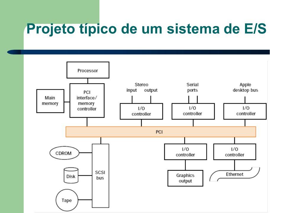 Projeto típico de um sistema de E/S