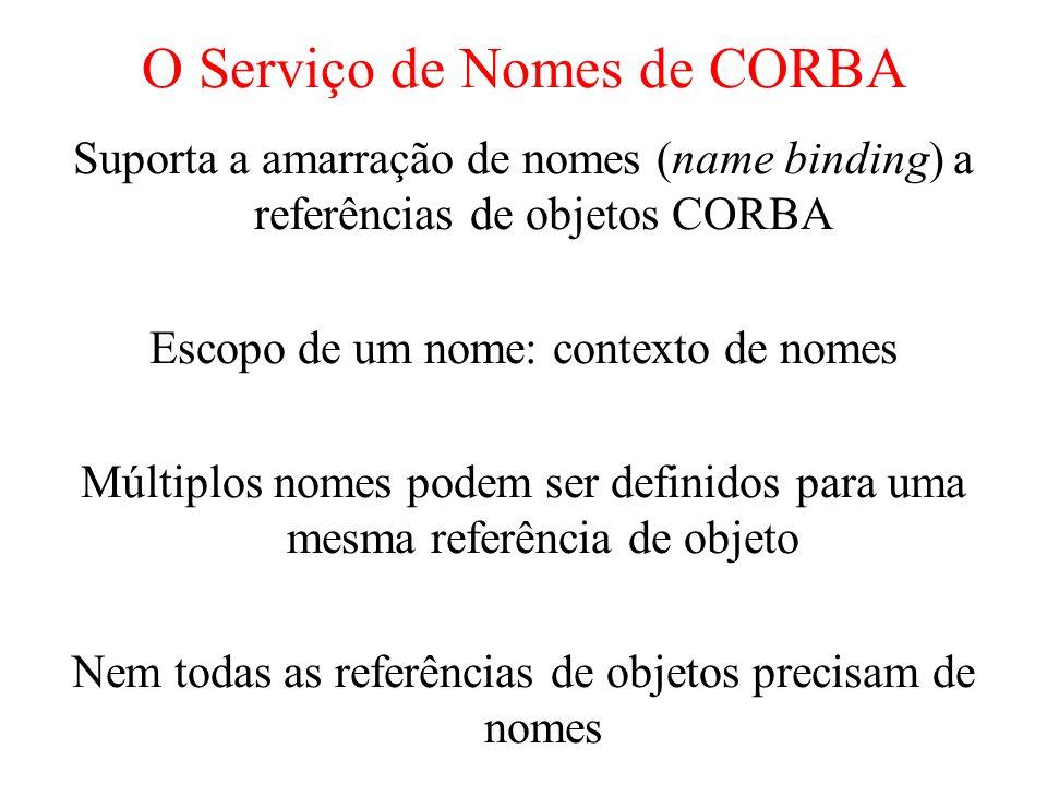 O Serviço de Nomes de CORBA Suporta a amarração de nomes (name binding) a referências de objetos CORBA Escopo de um nome: contexto de nomes Múltiplos