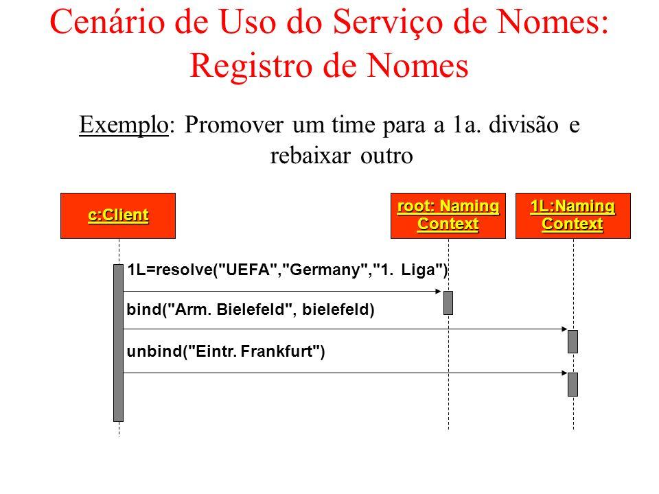 Cenário de Uso do Serviço de Nomes: Registro de Nomes Exemplo: Promover um time para a 1a. divisão e rebaixar outro 1L=resolve(