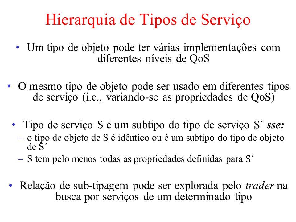 Hierarquia de Tipos de Serviço Um tipo de objeto pode ter várias implementações com diferentes níveis de QoS O mesmo tipo de objeto pode ser usado em
