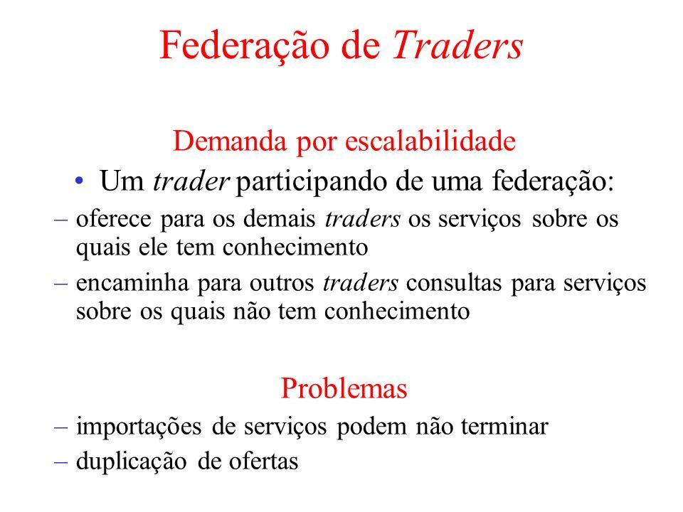 Federação de Traders Demanda por escalabilidade Um trader participando de uma federação: –oferece para os demais traders os serviços sobre os quais el