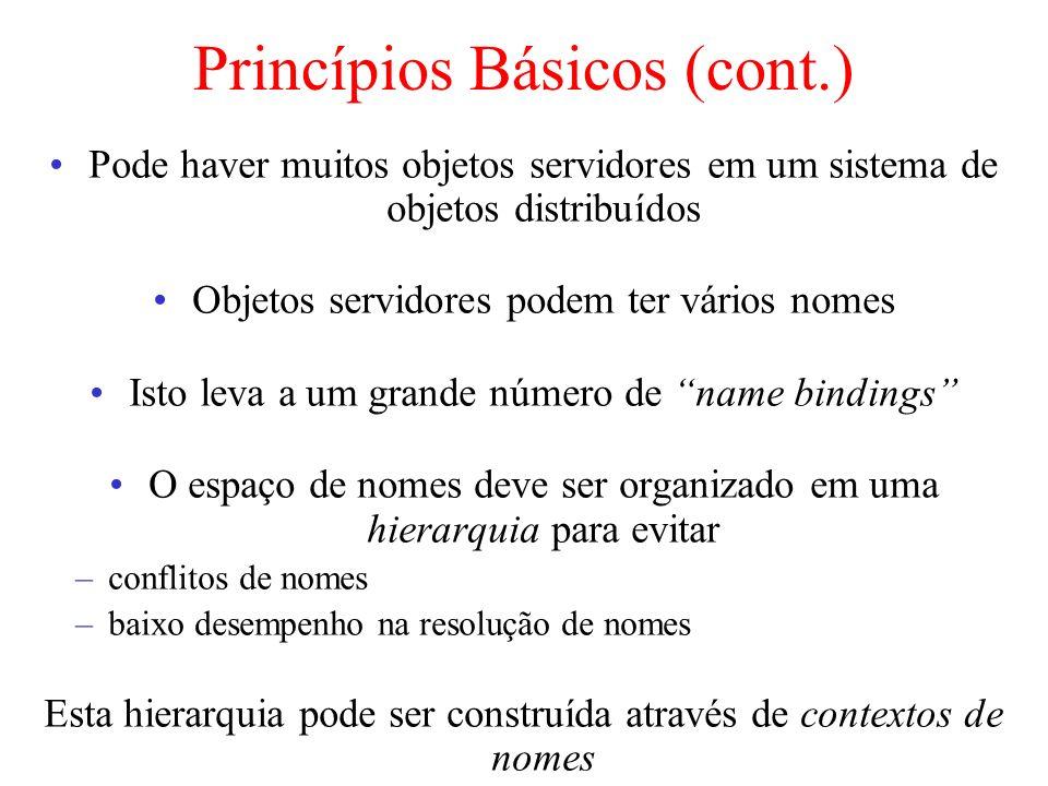 Princípios Básicos (cont.) Pode haver muitos objetos servidores em um sistema de objetos distribuídos Objetos servidores podem ter vários nomes Isto l