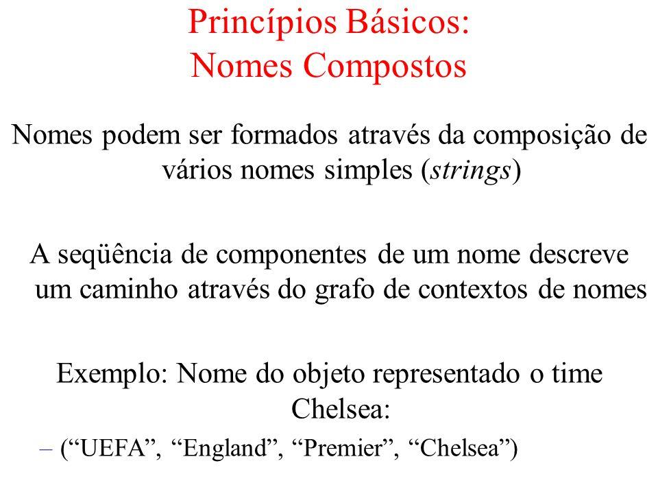 Princípios Básicos: Nomes Compostos Nomes podem ser formados através da composição de vários nomes simples (strings) A seqüência de componentes de um