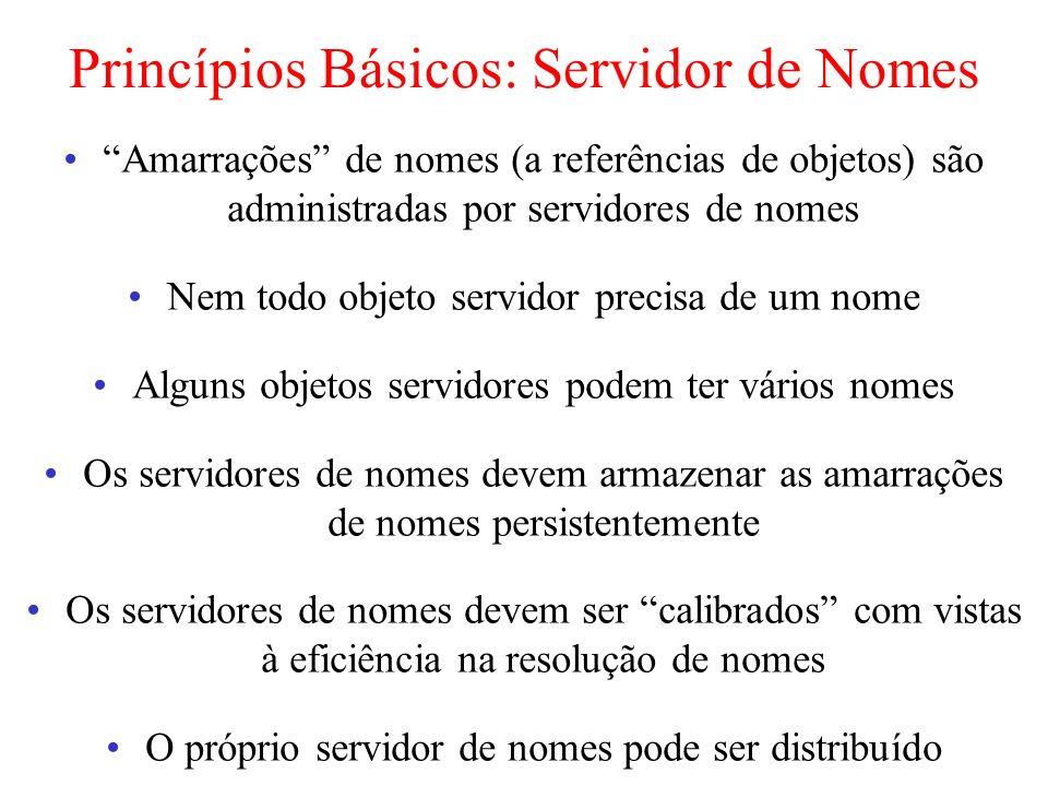 Princípios Básicos: Servidor de Nomes Amarrações de nomes (a referências de objetos) são administradas por servidores de nomes Nem todo objeto servido