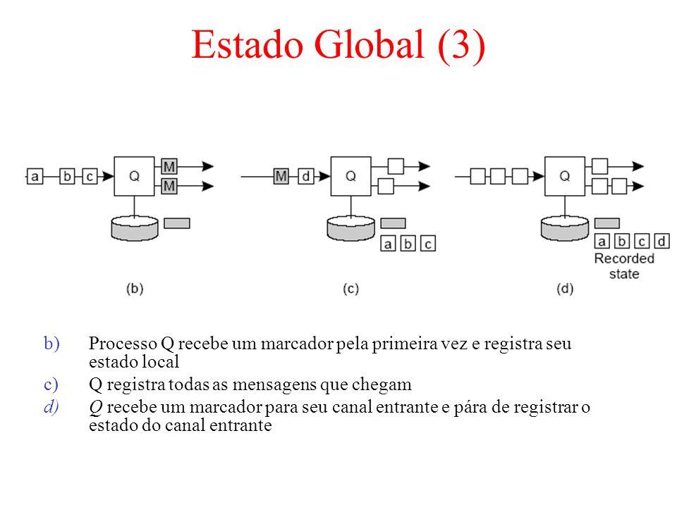 Estado Global (3) b)Processo Q recebe um marcador pela primeira vez e registra seu estado local c)Q registra todas as mensagens que chegam d)Q recebe