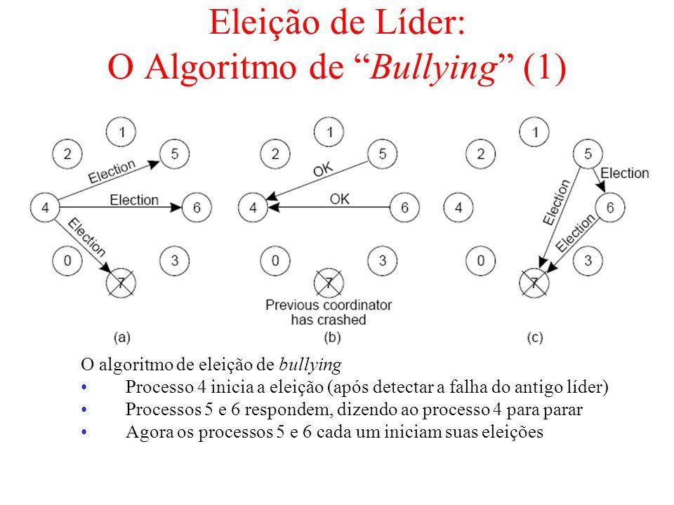 Eleição de Líder: O Algoritmo de Bullying (1) O algoritmo de eleição de bullying Processo 4 inicia a eleição (após detectar a falha do antigo líder) P