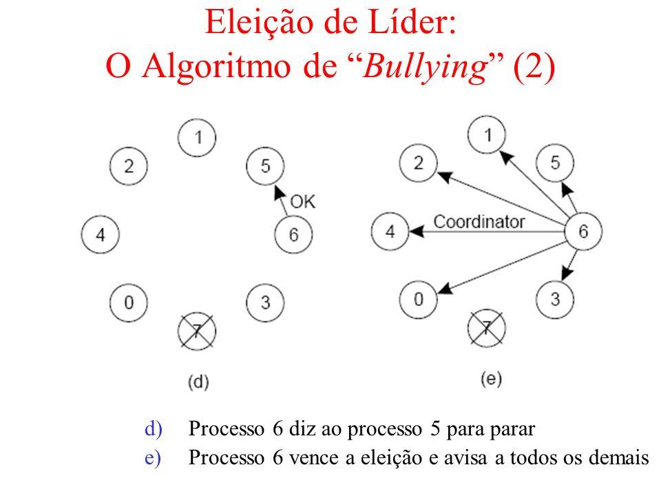 Eleição de Líder: O Algoritmo de Bullying (2) d)Processo 6 diz ao processo 5 para parar e)Processo 6 vence a eleição e avisa a todos os demais