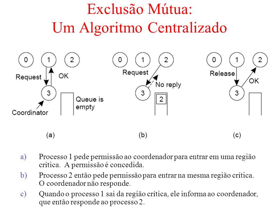 Exclusão Mútua: Um Algoritmo Centralizado a)Processo 1 pede permissão ao coordenador para entrar em uma região crítica. A permissão é concedida. b)Pro