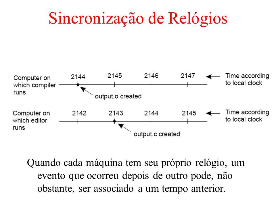 Sincronização de Relógios Quando cada máquina tem seu próprio relógio, um evento que ocorreu depois de outro pode, não obstante, ser associado a um te