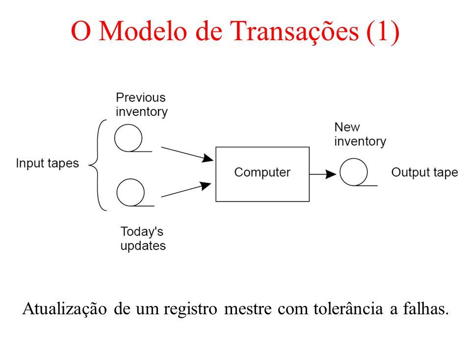 O Modelo de Transações (1) Atualização de um registro mestre com tolerância a falhas.