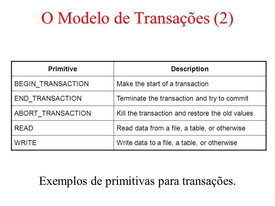 O Modelo de Transações (3) a)Transação para reservar três vôos concluída com sucesso, i.e., commit b)Transação é abortada quando a reserva do terceiro vôo falha BEGIN_TRANSACTION reserve WP -> JFK; reserve JFK -> Nairobi; reserve Nairobi -> Malindi; END_TRANSACTION (a) BEGIN_TRANSACTION reserve WP -> JFK; reserve JFK -> Nairobi; reserve Nairobi -> Malindi full => ABORT_TRANSACTION (b)