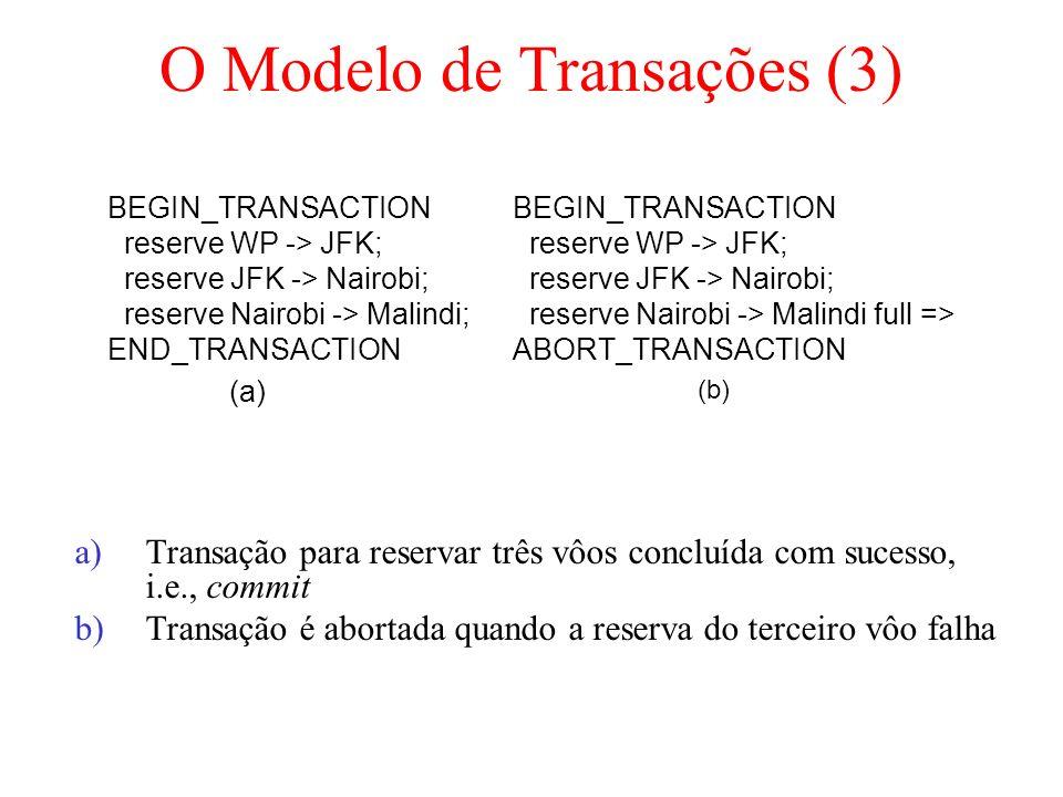 O Modelo de Transações (3) a)Transação para reservar três vôos concluída com sucesso, i.e., commit b)Transação é abortada quando a reserva do terceiro