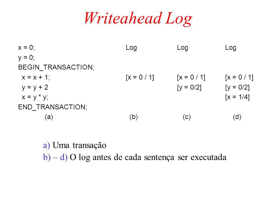 Writeahead Log a) Uma transação b) – d) O log antes de cada sentença ser executada x = 0; y = 0; BEGIN_TRANSACTION; x = x + 1; y = y + 2 x = y * y; EN