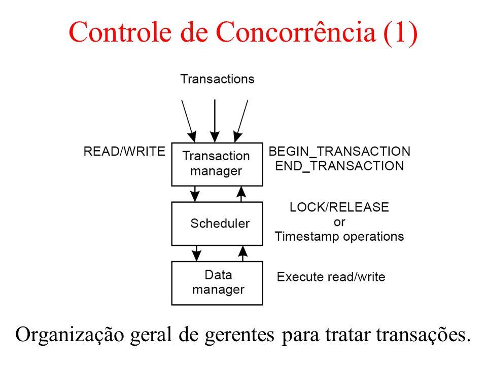 Controle de Concorrência (1) Organização geral de gerentes para tratar transações.