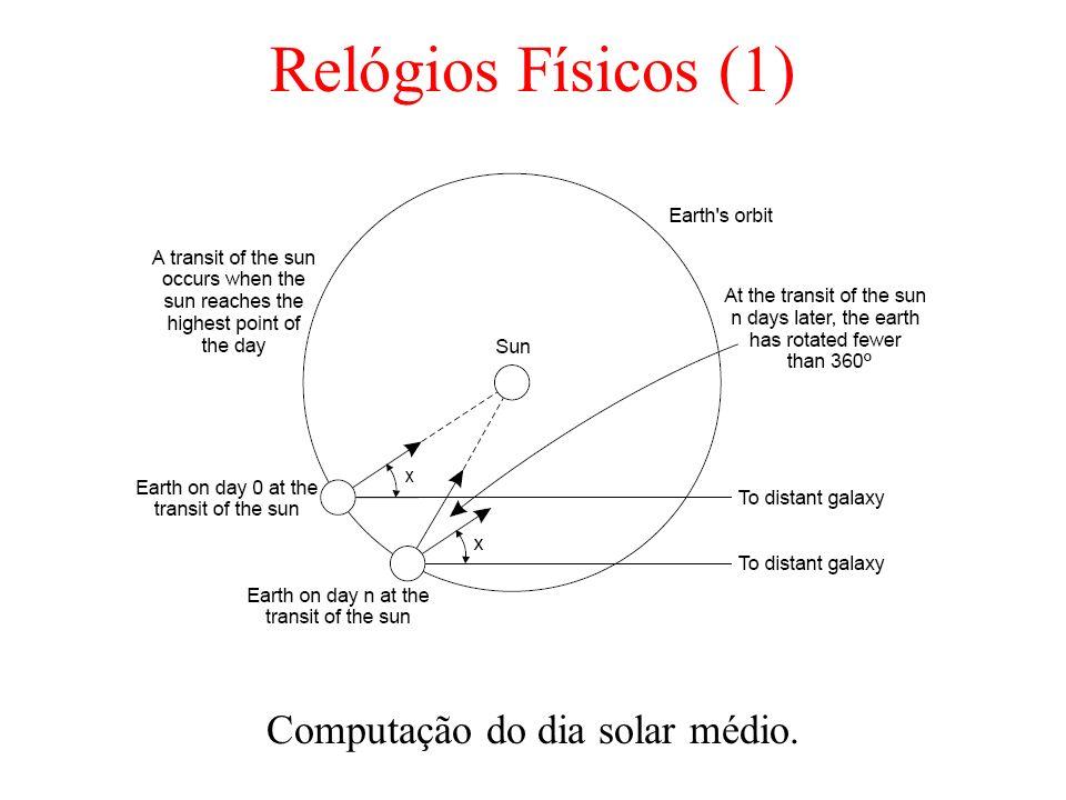 Relógios Físicos (1) Computação do dia solar médio.