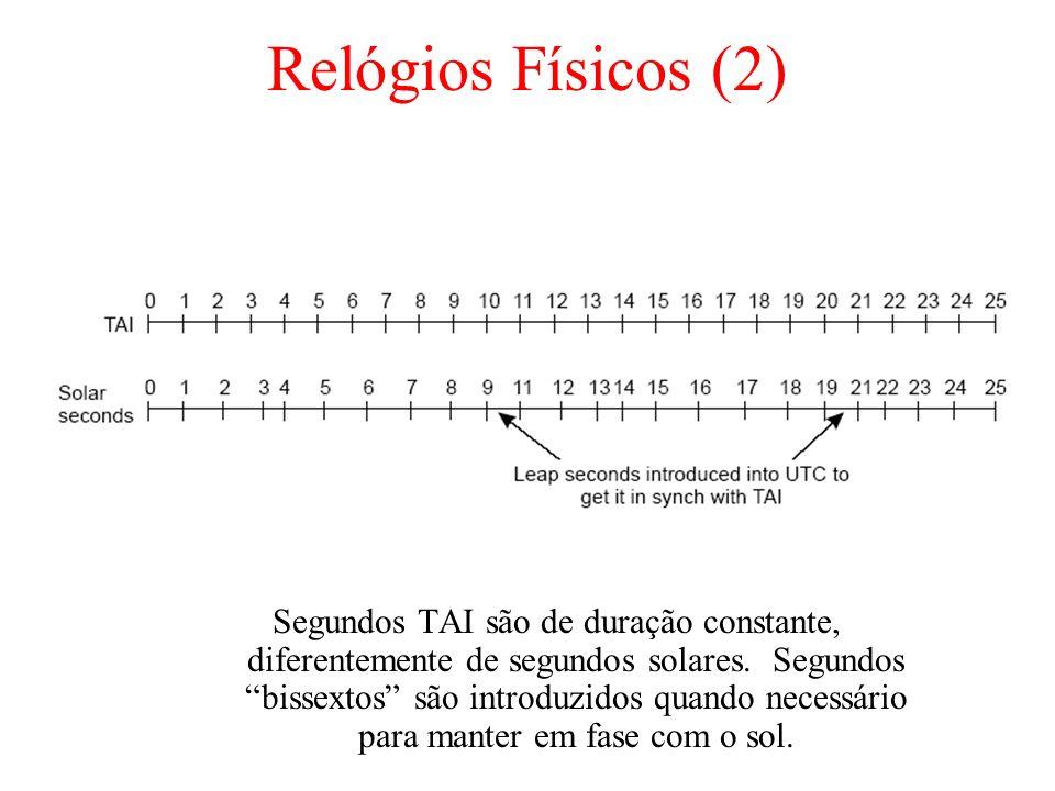 Relógios Físicos (2) Segundos TAI são de duração constante, diferentemente de segundos solares. Segundos bissextos são introduzidos quando necessário