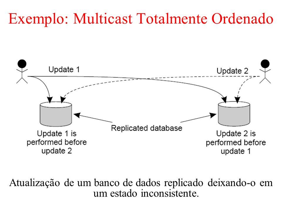 Exemplo: Multicast Totalmente Ordenado Atualização de um banco de dados replicado deixando-o em um estado inconsistente.