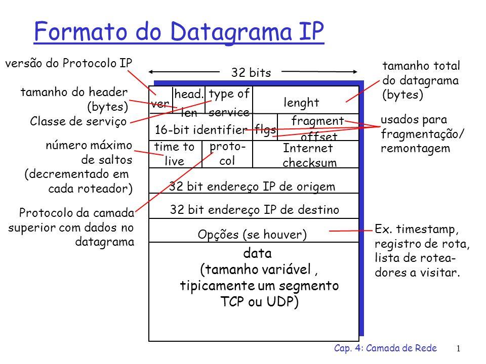 Cap. 4: Camada de Rede1 Formato do Datagrama IP ver lenght 32 bits data (tamanho variável, tipicamente um segmento TCP ou UDP) 16-bit identifier Inter