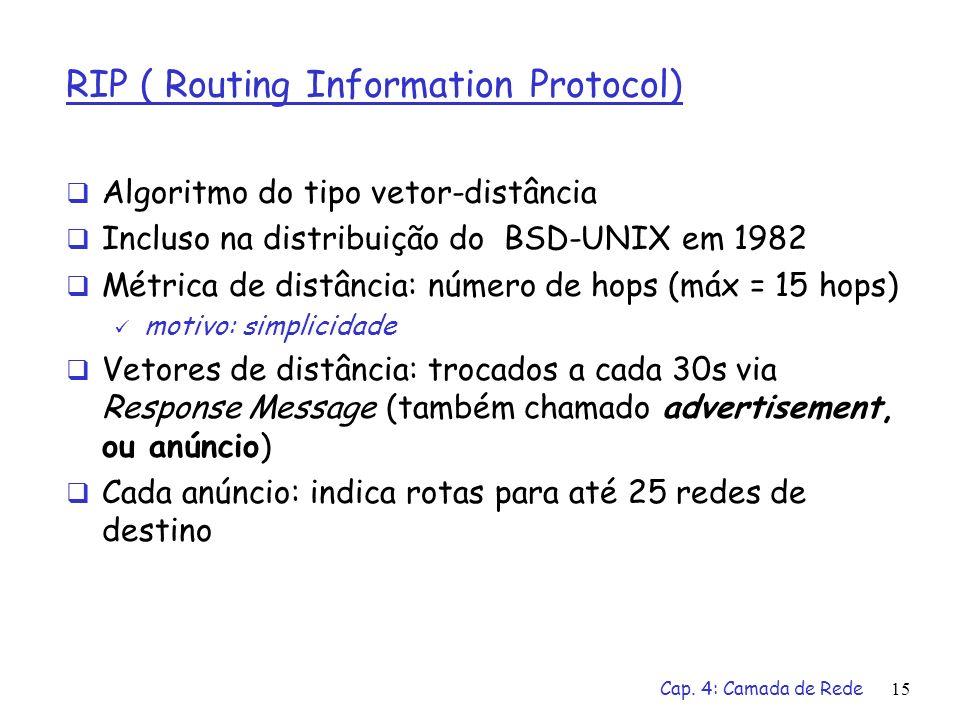 Cap. 4: Camada de Rede15 RIP ( Routing Information Protocol) Algoritmo do tipo vetor-distância Incluso na distribuição do BSD-UNIX em 1982 Métrica de