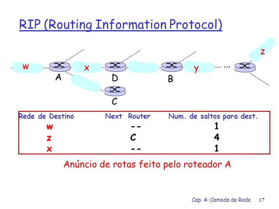 Cap. 4: Camada de Rede17 RIP (Routing Information Protocol) w xy z A C D B... Rede de Destino Next Router Num. de saltos para dest. w--1 zC4 x--1 Anún