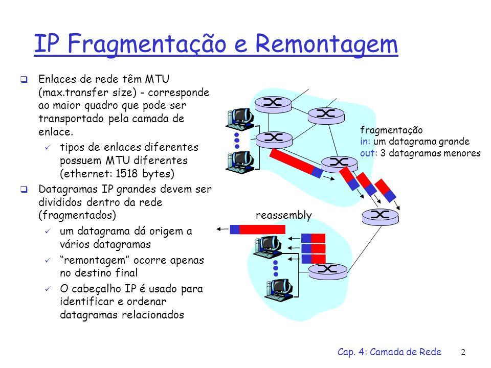 Cap. 4: Camada de Rede2 IP Fragmentação e Remontagem Enlaces de rede têm MTU (max.transfer size) - corresponde ao maior quadro que pode ser transporta