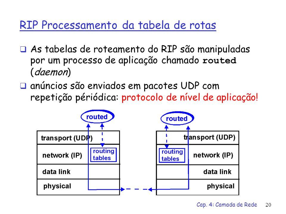 Cap. 4: Camada de Rede20 RIP Processamento da tabela de rotas As tabelas de roteamento do RIP são manipuladas por um processo de aplicação chamado rou