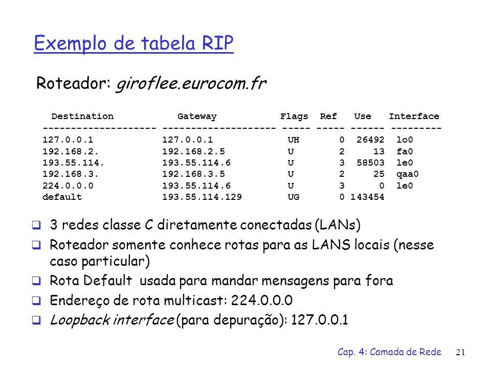 Cap. 4: Camada de Rede21 Exemplo de tabela RIP Roteador: giroflee.eurocom.fr 3 redes classe C diretamente conectadas (LANs) Roteador somente conhece r