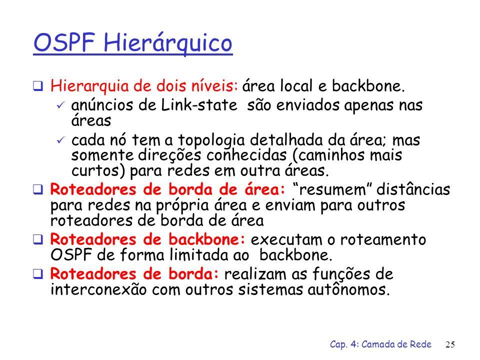 Cap. 4: Camada de Rede25 OSPF Hierárquico Hierarquia de dois níveis: área local e backbone. anúncios de Link-state são enviados apenas nas áreas cada