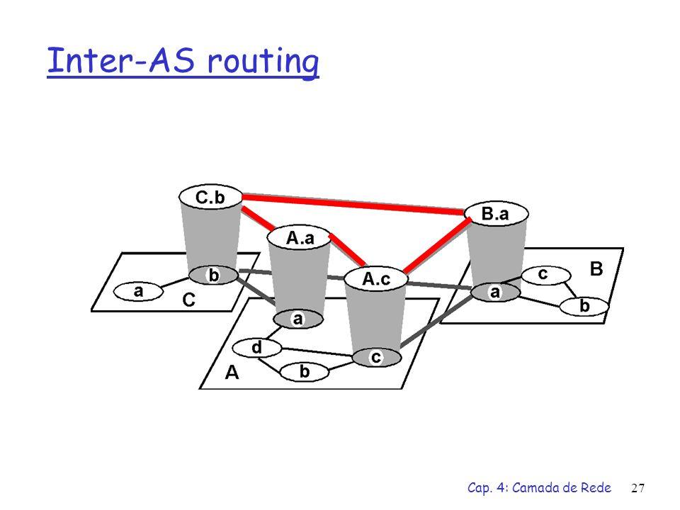 Cap. 4: Camada de Rede27 Inter-AS routing