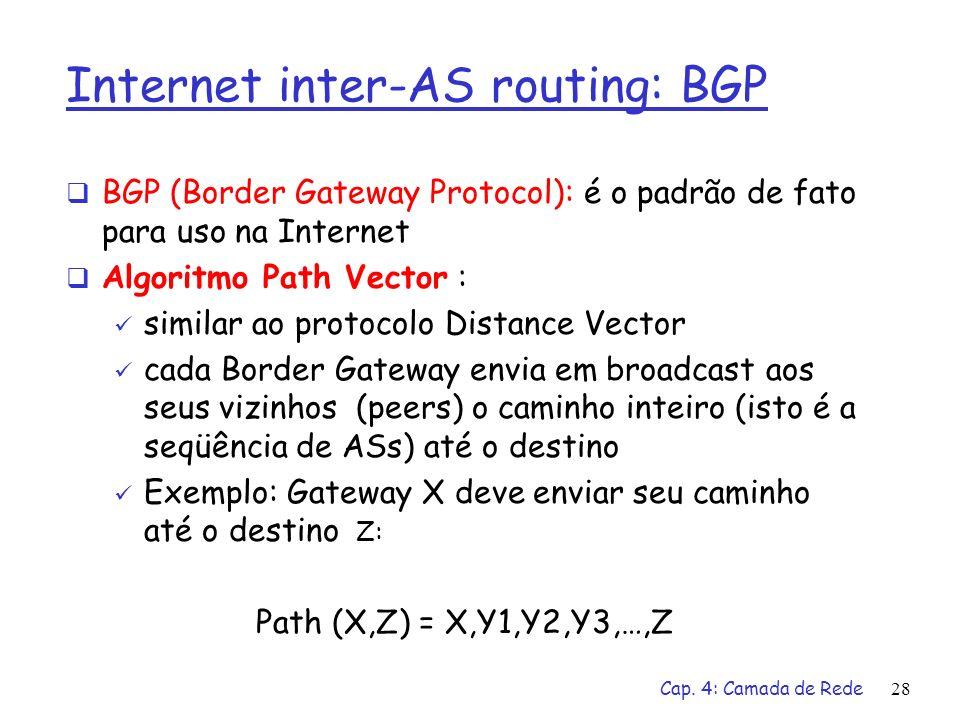 Cap. 4: Camada de Rede28 Internet inter-AS routing: BGP BGP (Border Gateway Protocol): é o padrão de fato para uso na Internet Algoritmo Path Vector :