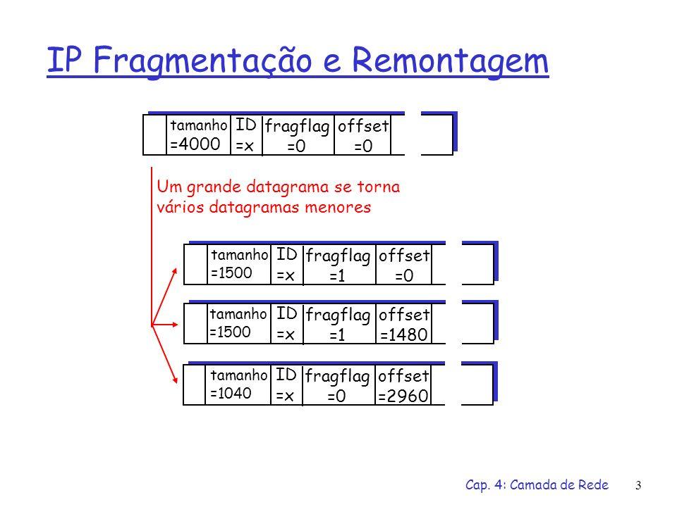 Cap. 4: Camada de Rede3 IP Fragmentação e Remontagem ID =x offset =0 fragflag =0 tamanho =4000 ID =x offset =0 fragflag =1 tamanho =1500 ID =x offset