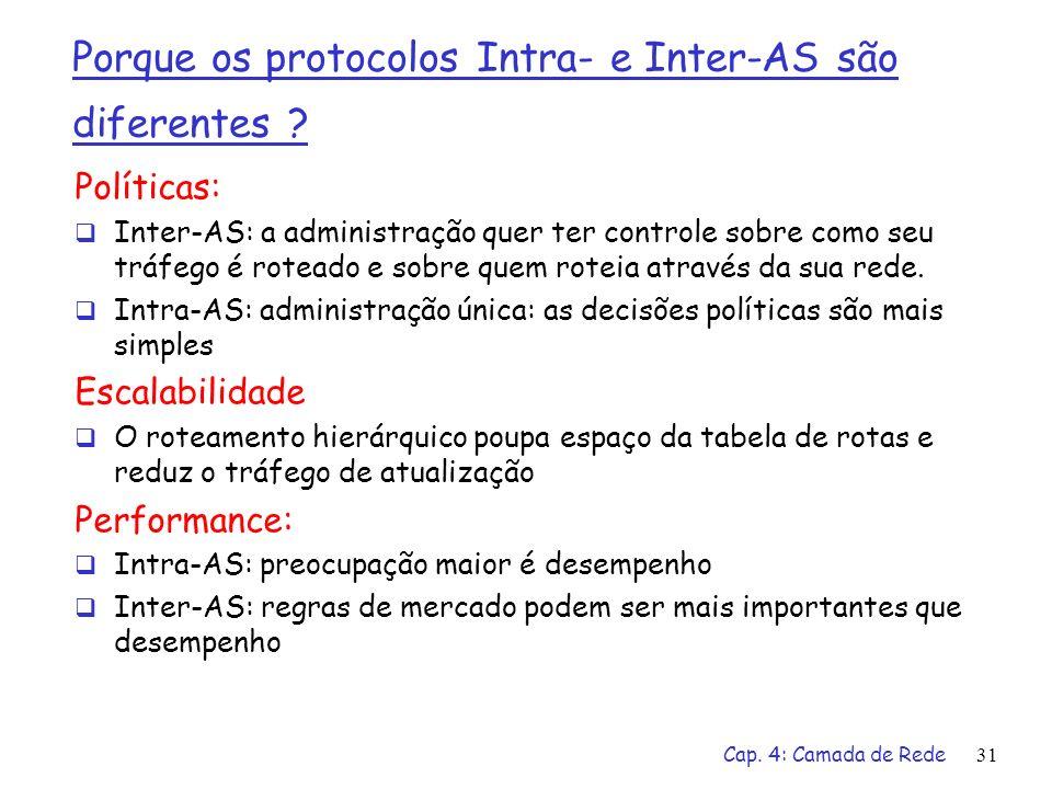Cap. 4: Camada de Rede31 Porque os protocolos Intra- e Inter-AS são diferentes ? Políticas: Inter-AS: a administração quer ter controle sobre como seu