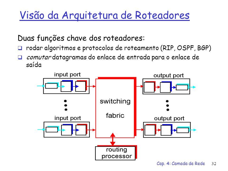 Cap. 4: Camada de Rede32 Visão da Arquitetura de Roteadores Duas funções chave dos roteadores: rodar algoritmos e protocolos de roteamento (RIP, OSPF,
